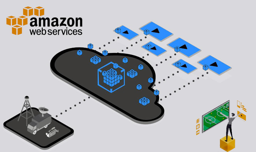 aws elemental media services