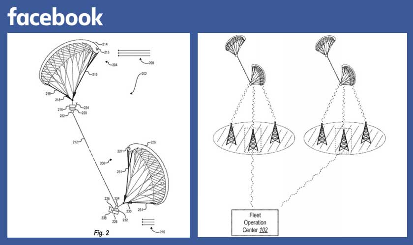 facebook patent on drone kites