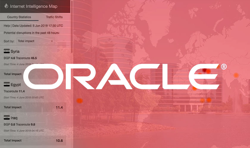 oracle oracle internet intelligence map